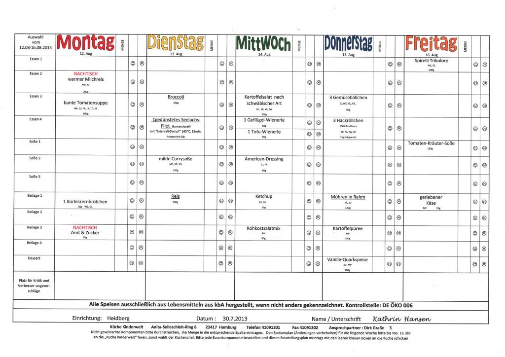 Wunderbar Zwei Wochen Zeitplan Vorlage Fotos - Entry Level Resume ...